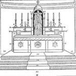 Каталог №5 Литургика и сакраментология