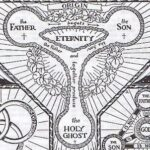 Каталог №8 Догматическое богословие